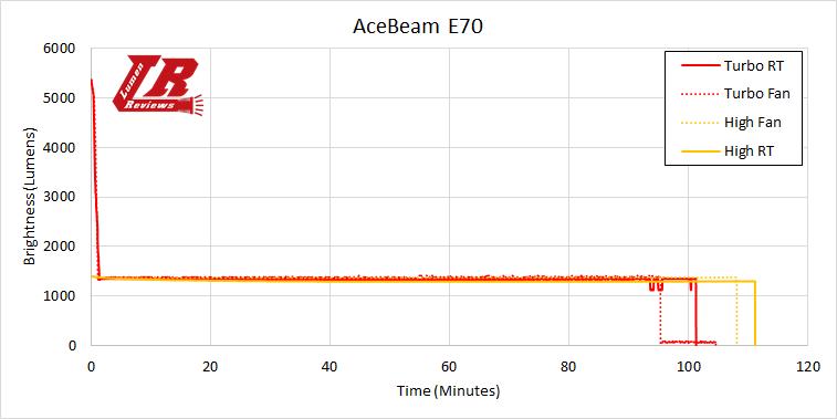 Acebeam_E70_02.png