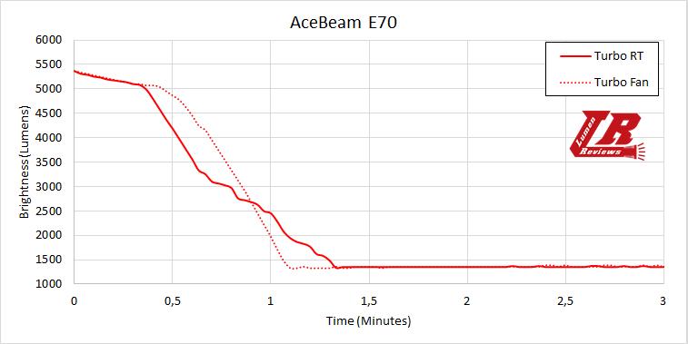 Acebeam_E70_03.png