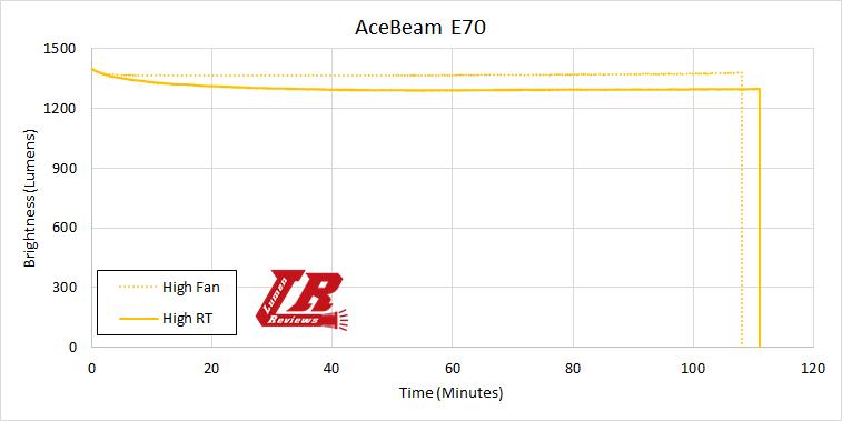 Acebeam_E70_04.png